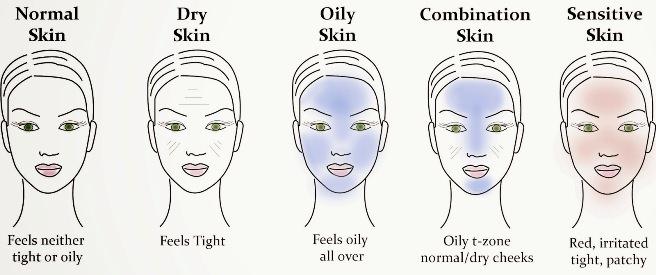 skin-types-2.jpg